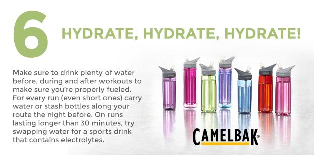 Hydrate, hydrate, hydrate!